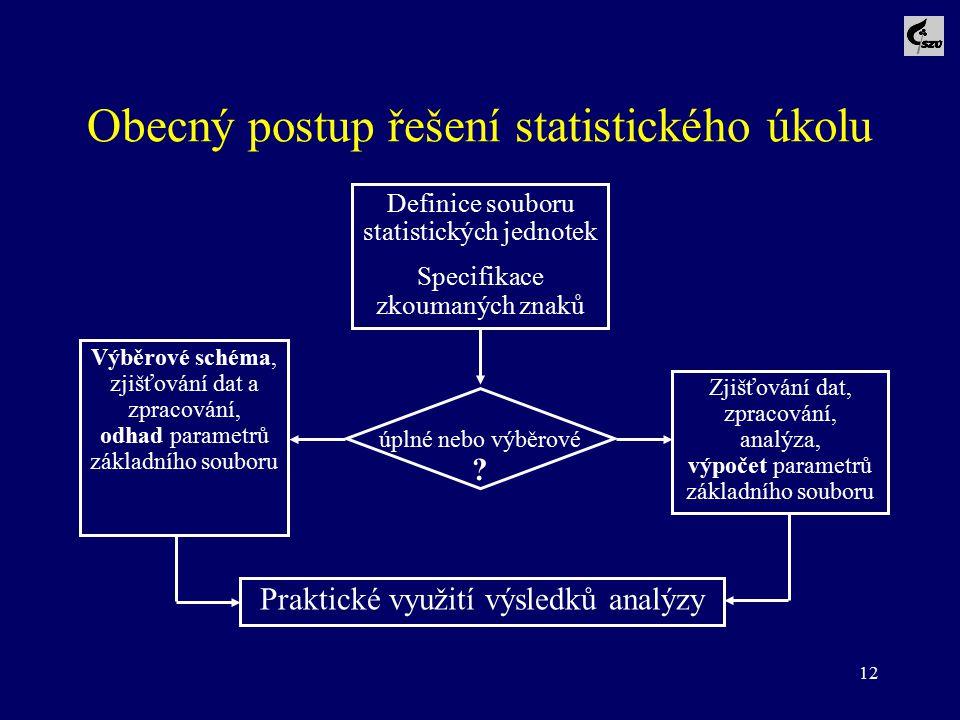 12 Obecný postup řešení statistického úkolu Definice souboru statistických jednotek Specifikace zkoumaných znaků úplné nebo výběrové ? Zjišťování dat,