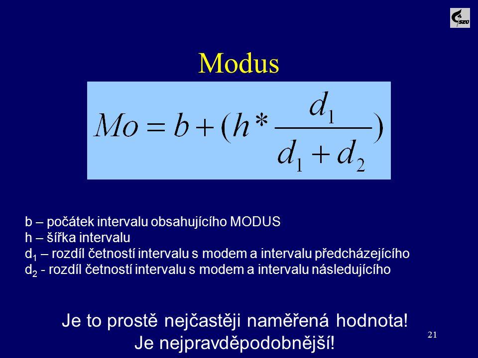 21 Modus b – počátek intervalu obsahujícího MODUS h – šířka intervalu d 1 – rozdíl četností intervalu s modem a intervalu předcházejícího d 2 - rozdíl