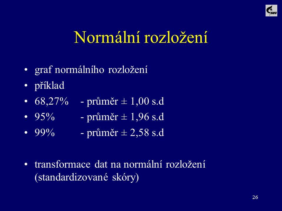 26 Normální rozložení graf normálního rozložení příklad 68,27% - průměr ± 1,00 s.d 95% - průměr ± 1,96 s.d 99% - průměr ± 2,58 s.d transformace dat na