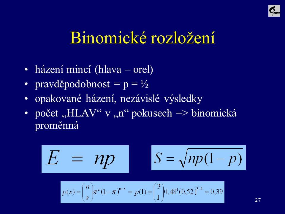 """27 Binomické rozložení házení mincí (hlava – orel) pravděpodobnost = p = ½ opakované házení, nezávislé výsledky počet """"HLAV"""" v """"n"""" pokusech => binomic"""
