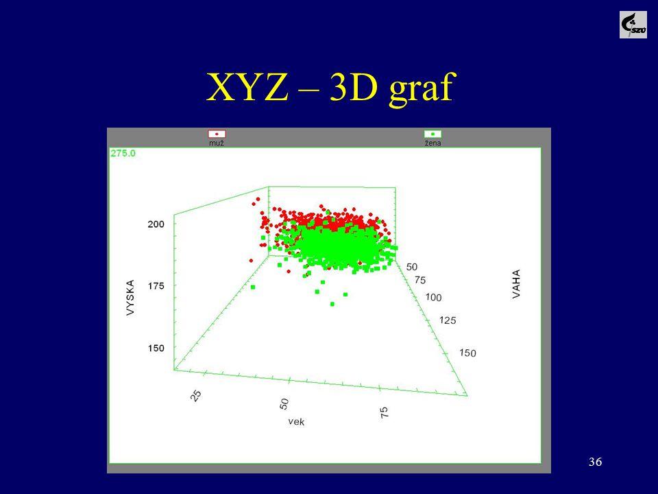 36 XYZ – 3D graf