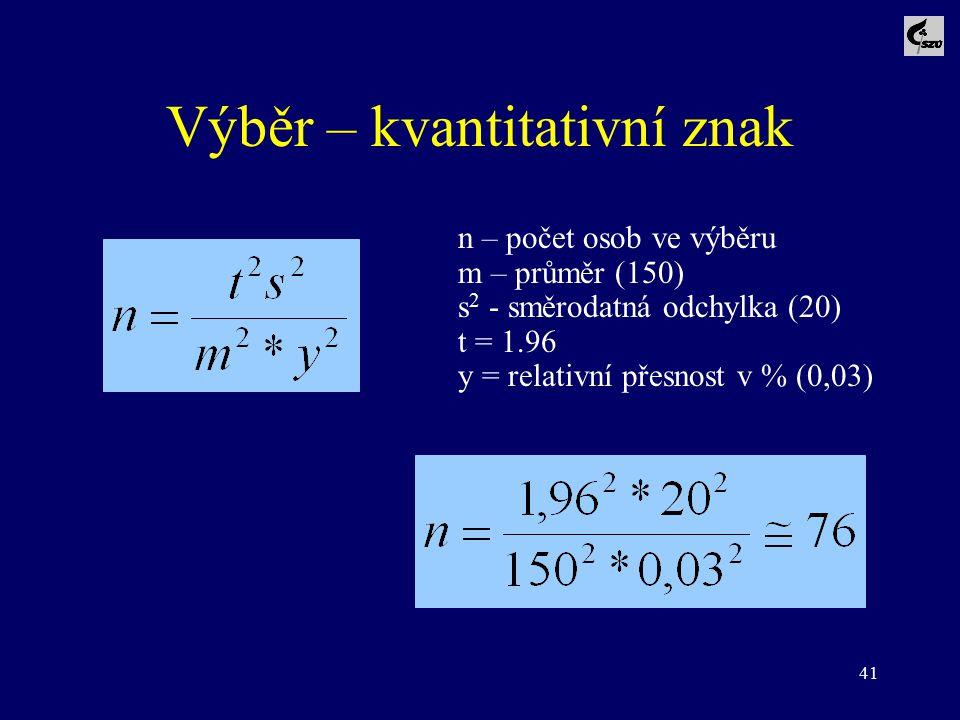 41 Výběr – kvantitativní znak n – počet osob ve výběru m – průměr (150) s 2 - směrodatná odchylka (20) t = 1.96 y = relativní přesnost v % (0,03)