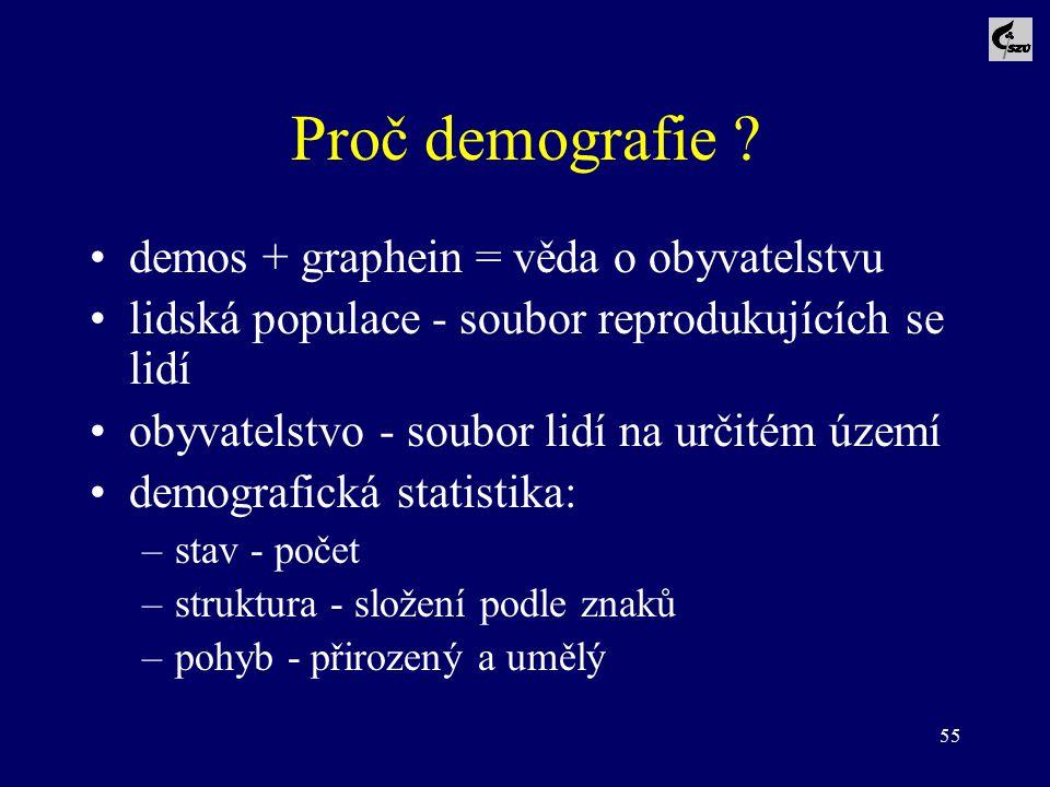 55 Proč demografie ? demos + graphein = věda o obyvatelstvu lidská populace - soubor reprodukujících se lidí obyvatelstvo - soubor lidí na určitém úze