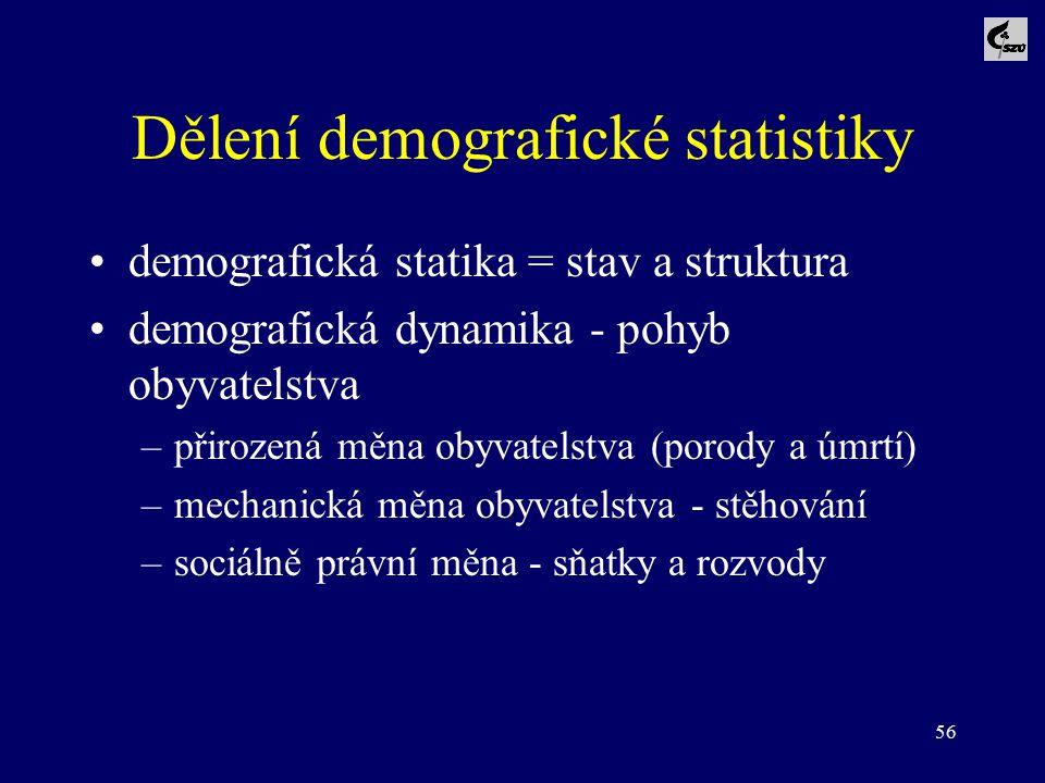 56 Dělení demografické statistiky demografická statika = stav a struktura demografická dynamika - pohyb obyvatelstva –přirozená měna obyvatelstva (por