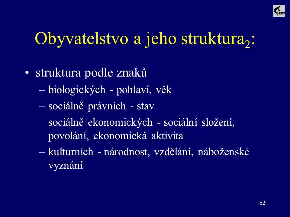 62 Obyvatelstvo a jeho struktura 2 : struktura podle znaků –biologických - pohlaví, věk –sociálně právních - stav –sociálně ekonomických - sociální sl