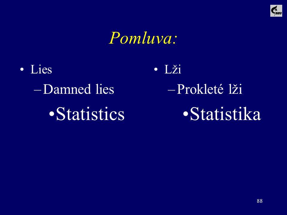 88 Pomluva: Lies –Damned lies Statistics Lži –Prokleté lži Statistika