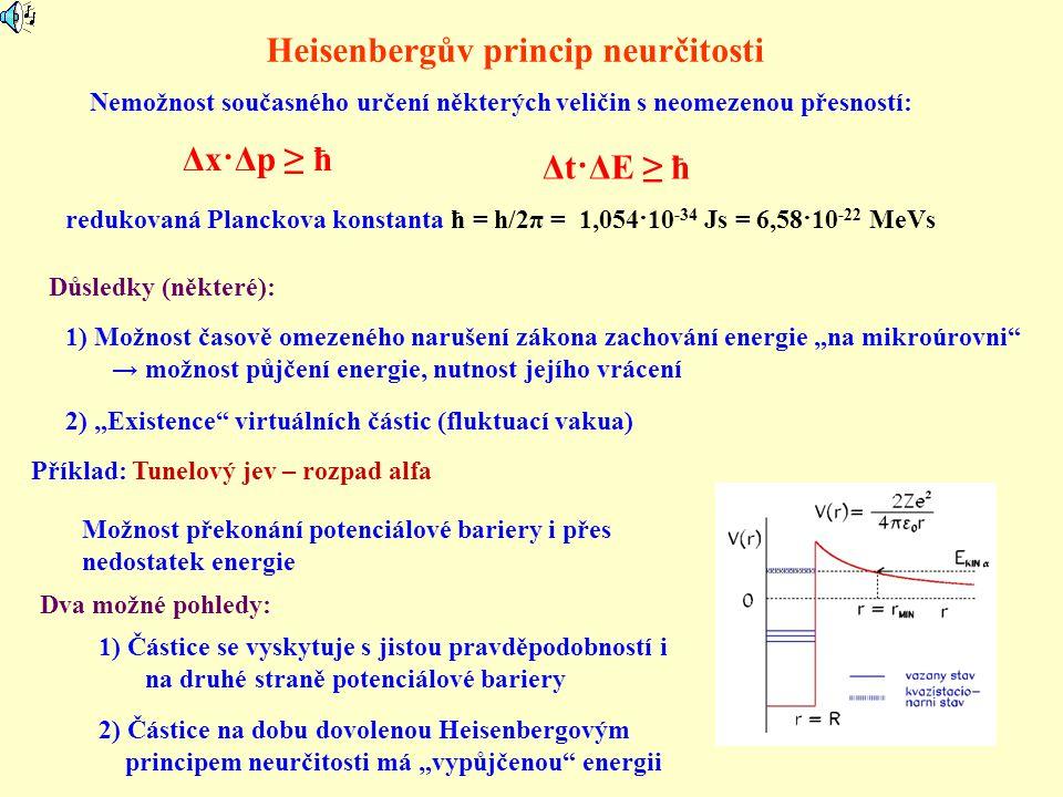 Heisenbergův princip neurčitosti Nemožnost současného určení některých veličin s neomezenou přesností: Δx·Δp ≥ ħ Δt·ΔE ≥ ħ redukovaná Planckova konsta