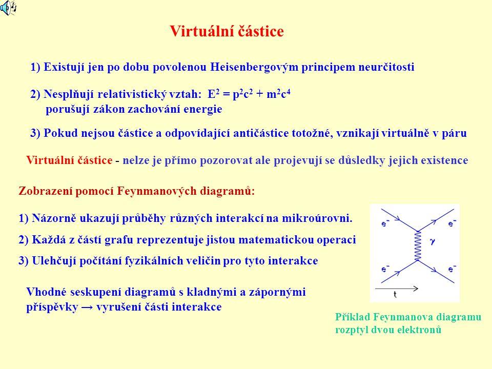 Virtuální částice 1) Existují jen po dobu povolenou Heisenbergovým principem neurčitosti 2) Nesplňují relativistický vztah: E 2 = p 2 c 2 + m 2 c 4 po