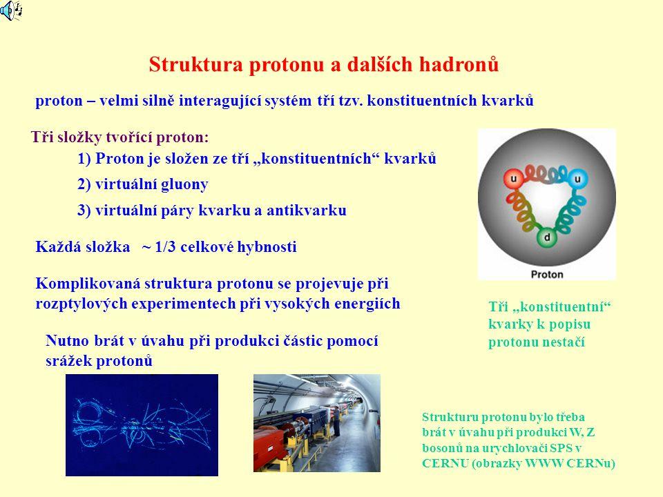 """Struktura protonu a dalších hadronů 1) Proton je složen ze tří """"konstituentních"""" kvarků 2) virtuální gluony 3) virtuální páry kvarku a antikvarku Tři"""