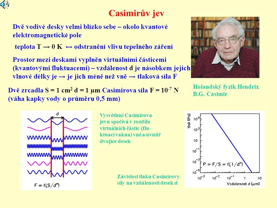 Casimirův jev Dvě vodivé desky velmi blízko sebe – okolo kvantové elektromagnetické pole Dvě zrcadla S = 1 cm 2 d = 1 µm Casimirova síla F = 10 -7 N (