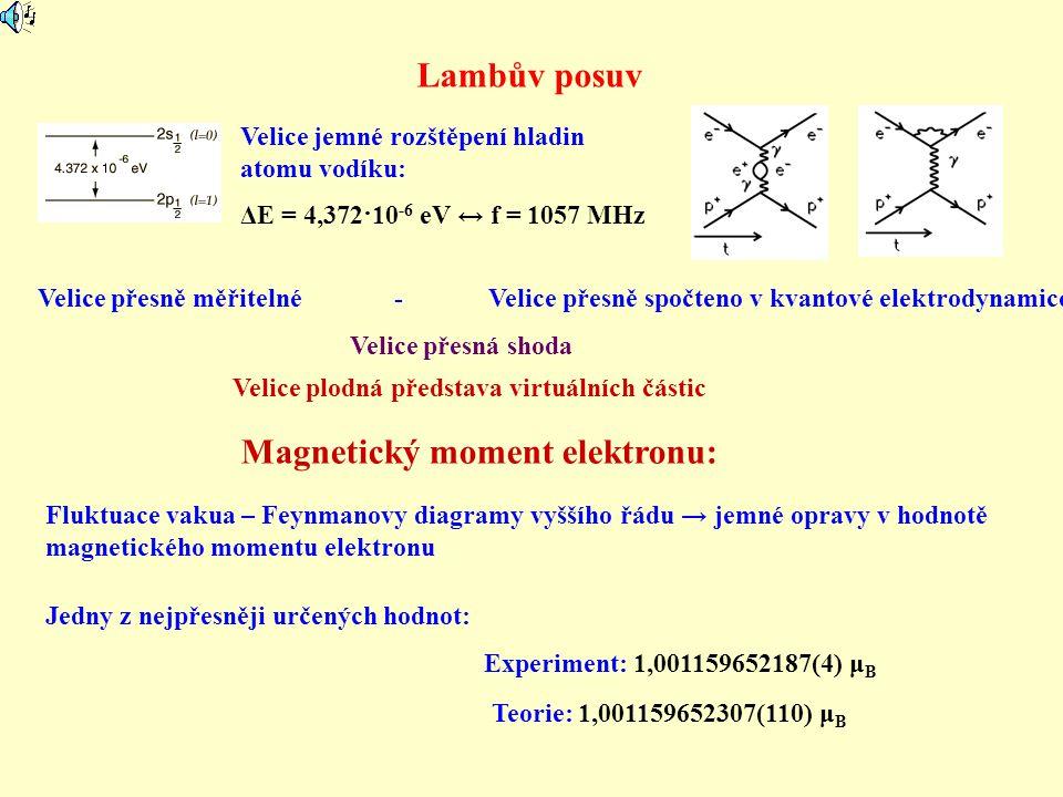 Lambův posuv Experiment: 1,001159652187(4) μ B Teorie: 1,001159652307(110) μ B Magnetický moment elektronu: Velice jemné rozštěpení hladin atomu vodík