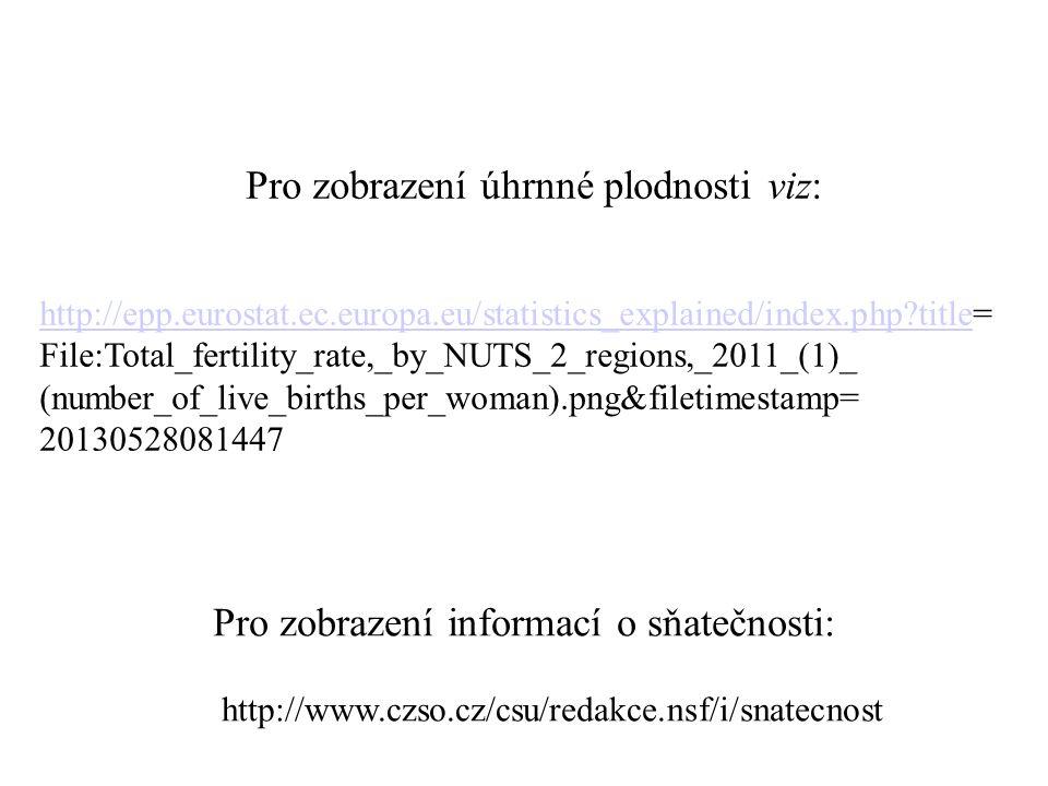 Pro zobrazení úhrnné plodnosti viz: Pro zobrazení informací o sňatečnosti: http://www.czso.cz/csu/redakce.nsf/i/snatecnost http://epp.eurostat.ec.euro