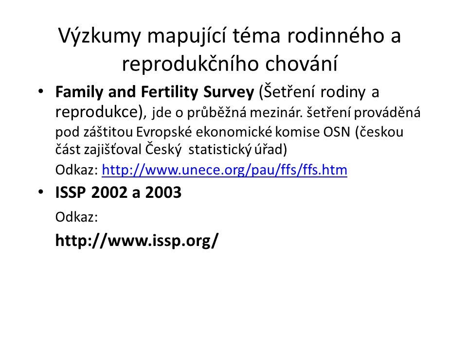 Výzkumy mapující téma rodinného a reprodukčního chování Family and Fertility Survey (Šetření rodiny a reprodukce), jde o průběžná mezinár. šetření pro