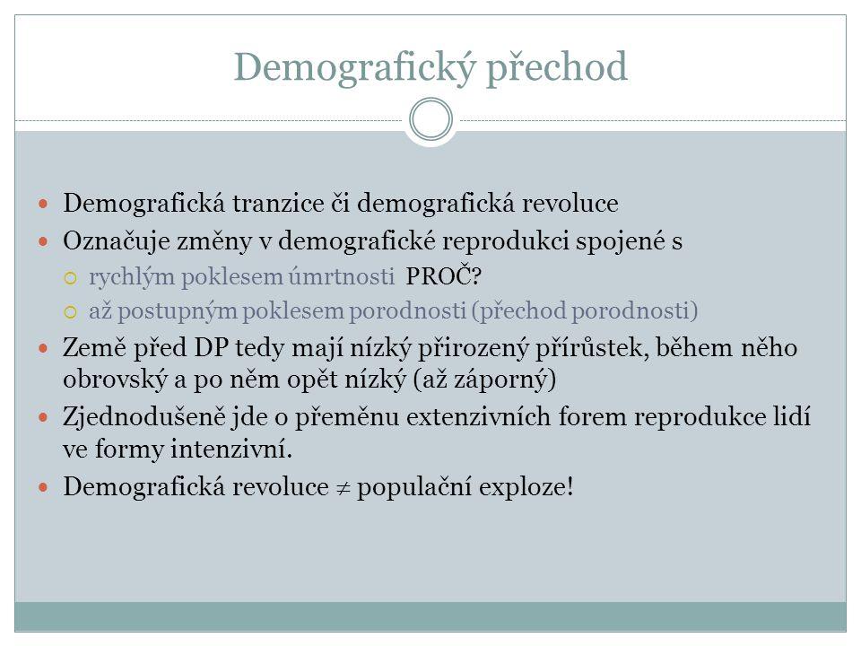 Demografický přechod Demografická tranzice či demografická revoluce Označuje změny v demografické reprodukci spojené s  rychlým poklesem úmrtnosti PR