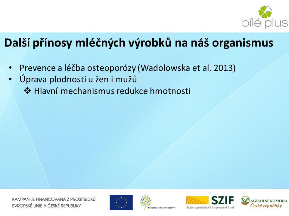 Děkuji za pozornost. Více na www.bileplus.euwww.bileplus.eu