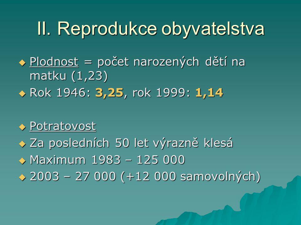 II. Reprodukce obyvatelstva  Plodnost = počet narozených dětí na matku (1,23)  Rok 1946: 3,25, rok 1999: 1,14  Potratovost  Za posledních 50 let v