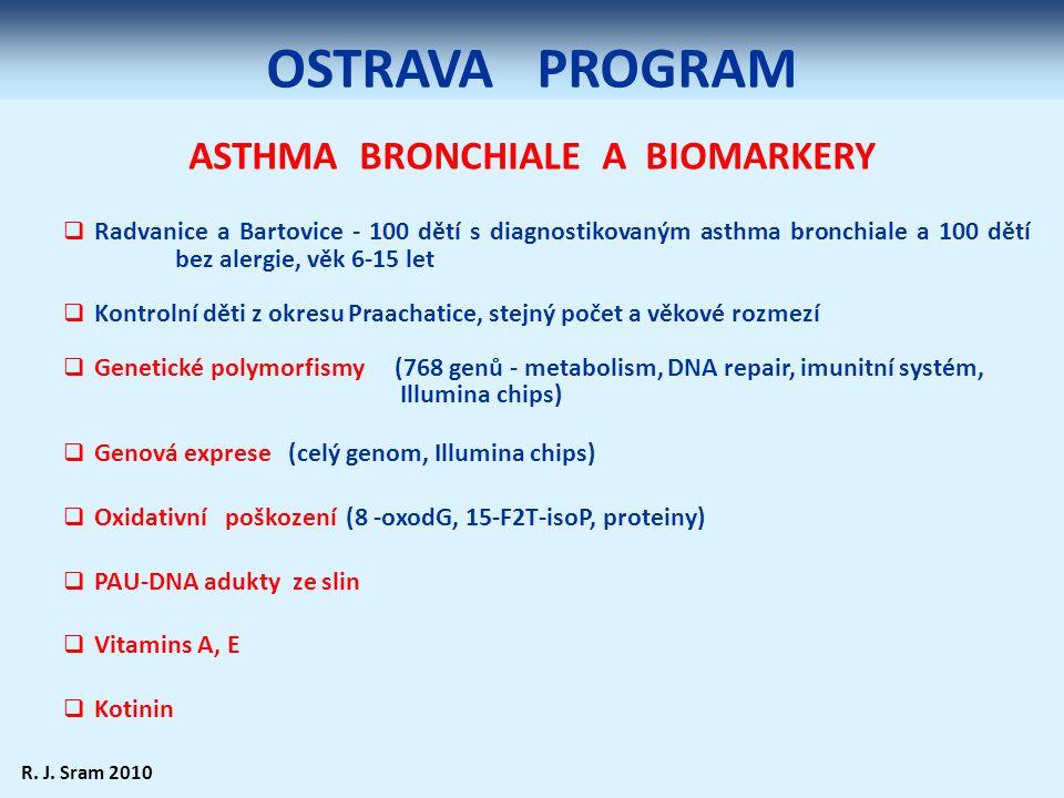 ASTHMA BRONCHIALE A BIOMARKERY  Radvanice a Bartovice - 100 dětí s diagnostikovaným asthma bronchiale a 100 dětí bez alergie, věk 6-15 let  Kontrolní děti z okresu Praachatice, stejný počet a věkové rozmezí  Genetické polymorfismy (768 genů - metabolism, DNA repair, imunitní systém, Illumina chips)  Genová exprese (celý genom, Illumina chips)  Oxidativní poškození (8 -oxodG, 15-F2T-isoP, proteiny)  PAU-DNA adukty ze slin  Vitamins A, E  Kotinin OSTRAVA PROGRAM R.
