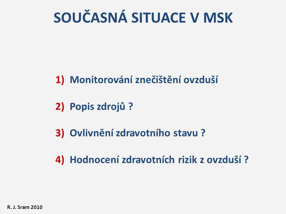 SOUČASNÁ SITUACE V MSK 1) Monitorování znečištění ovzduší 2) Popis zdrojů .