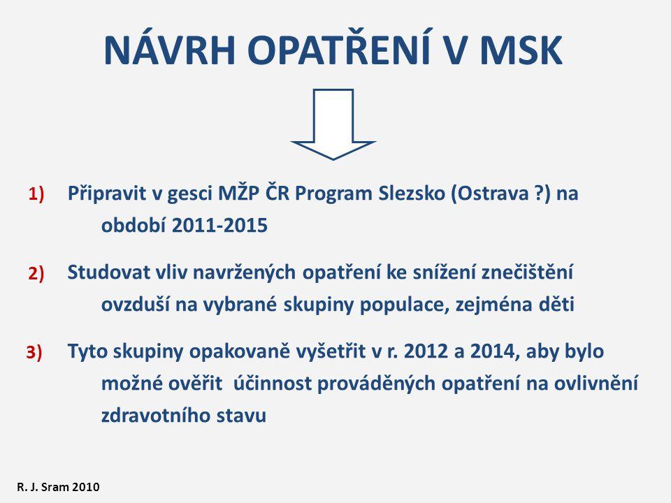 NÁVRH OPATŘENÍ V MSK R.J.