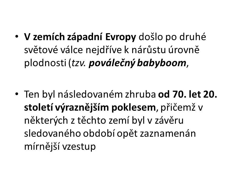 V zemích západní Evropy došlo po druhé světové válce nejdříve k nárůstu úrovně plodnosti (tzv. poválečný babyboom, Ten byl následovaném zhruba od 70.