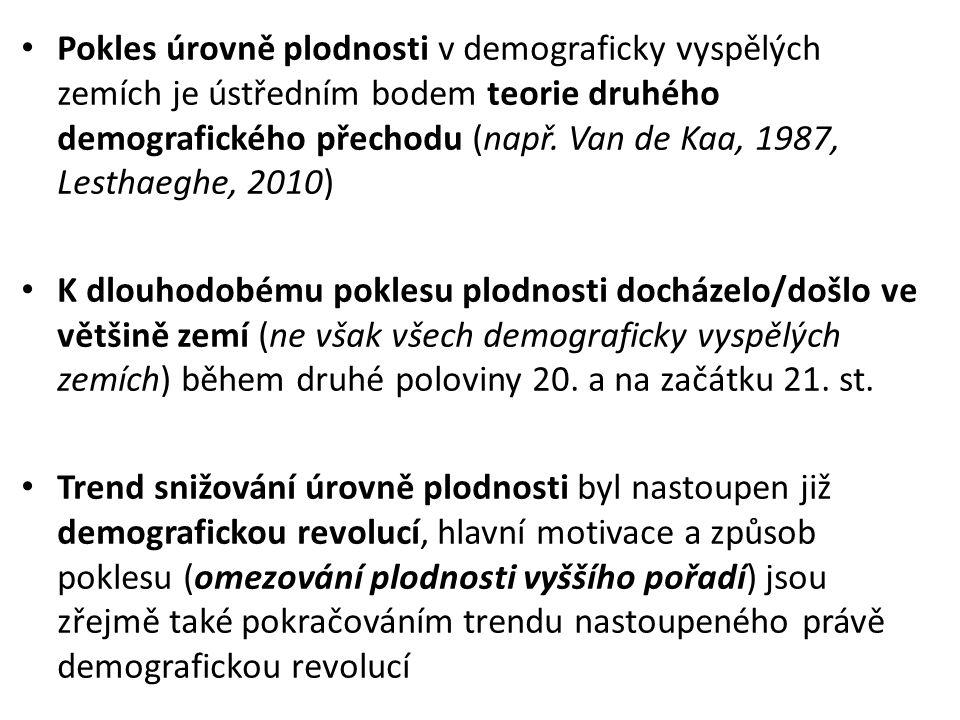 Pokles úrovně plodnosti v demograficky vyspělých zemích je ústředním bodem teorie druhého demografického přechodu (např. Van de Kaa, 1987, Lesthaeghe,