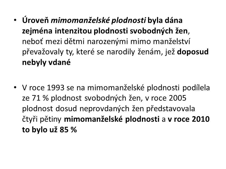 Úroveň mimomanželské plodnosti byla dána zejména intenzitou plodnosti svobodných žen, neboť mezi dětmi narozenými mimo manželství převažovaly ty, kter
