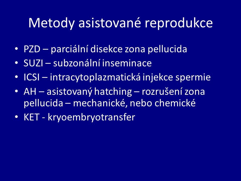 Metody asistované reprodukce PZD – parciální disekce zona pellucida SUZI – subzonální inseminace ICSI – intracytoplazmatická injekce spermie AH – asistovaný hatching – rozrušení zona pellucida – mechanické, nebo chemické KET - kryoembryotransfer