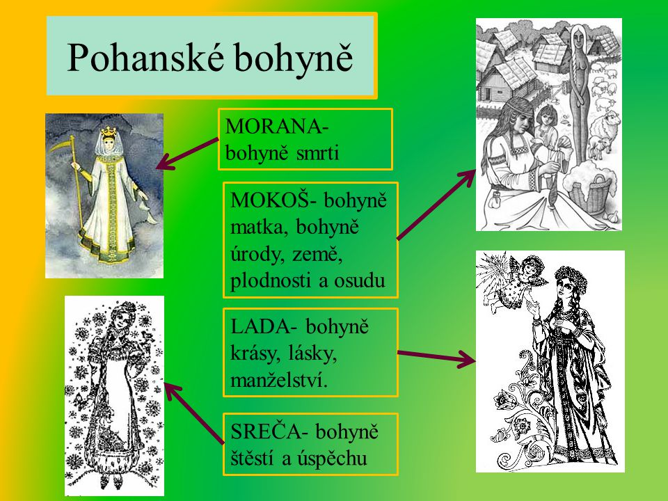 Prameny: http://158.194.48.95/5a/obrazky/encyklopedie/slovane/bohove-perun03.jpg http://158.194.48.95/5a/obrazky/encyklopedie/slovane/bohove-svarog03.jpg http://158.194.48.95/5a/obrazky/encyklopedie/slovane/bohove-rod02.jpg http://158.194.48.95/5a/obrazky/encyklopedie/slovane/bohove-radegast05.jpg http://158.194.48.95/5a/obrazky/encyklopedie/slovane/bohove-morana01.jpg http://158.194.48.95/5a/obrazky/encyklopedie/slovane/bohove-mokos01.jpg http://158.194.48.95/5a/obrazky/encyklopedie/slovane/bohove-lada01.jpg http://158.194.48.95/5a/obrazky/encyklopedie/slovane/bohove-sreca01.jpg