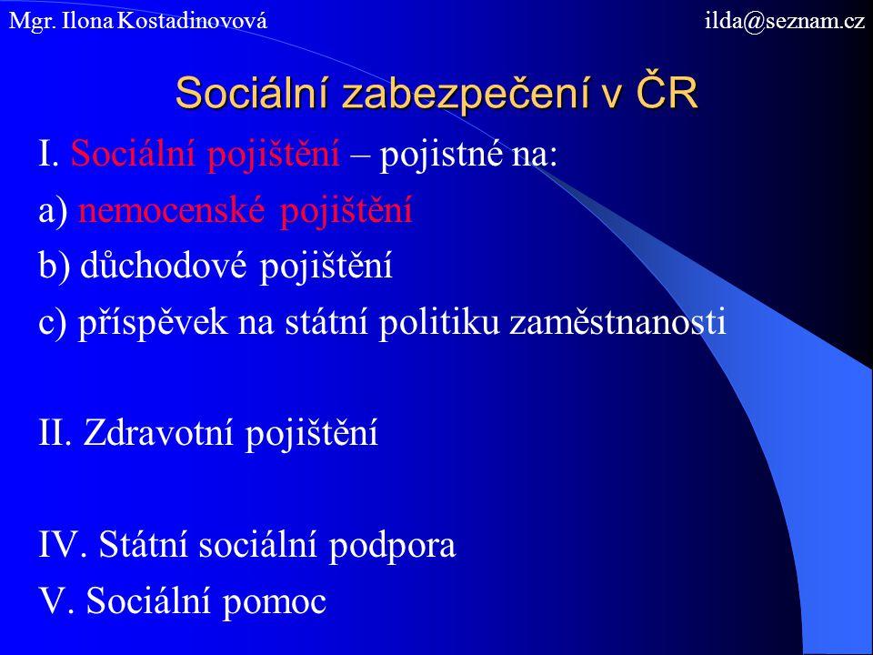 Sociální zabezpečení v ČR I. Sociální pojištění – pojistné na: a) nemocenské pojištění b) důchodové pojištění c) příspěvek na státní politiku zaměstna