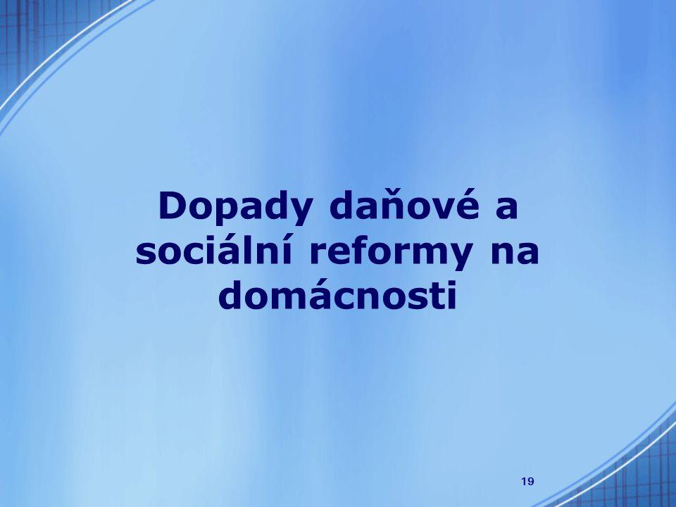 19 Dopady daňové a sociální reformy na domácnosti