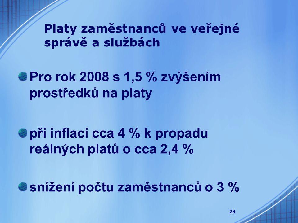 24 Platy zaměstnanců ve veřejné správě a službách Pro rok 2008 s 1,5 % zvýšením prostředků na platy při inflaci cca 4 % k propadu reálných platů o cca 2,4 % snížení počtu zaměstnanců o 3 %