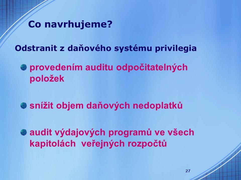 27 provedením auditu odpočitatelných položek snížit objem daňových nedoplatků audit výdajových programů ve všech kapitolách veřejných rozpočtů Odstranit z daňového systému privilegia Co navrhujeme