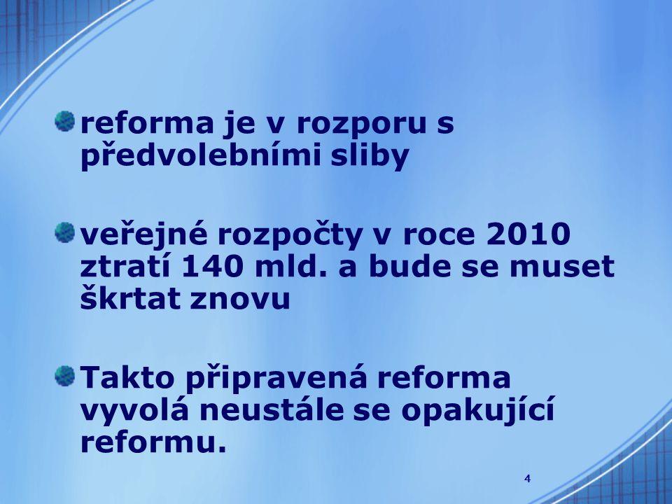 4 reforma je v rozporu s předvolebními sliby veřejné rozpočty v roce 2010 ztratí 140 mld.