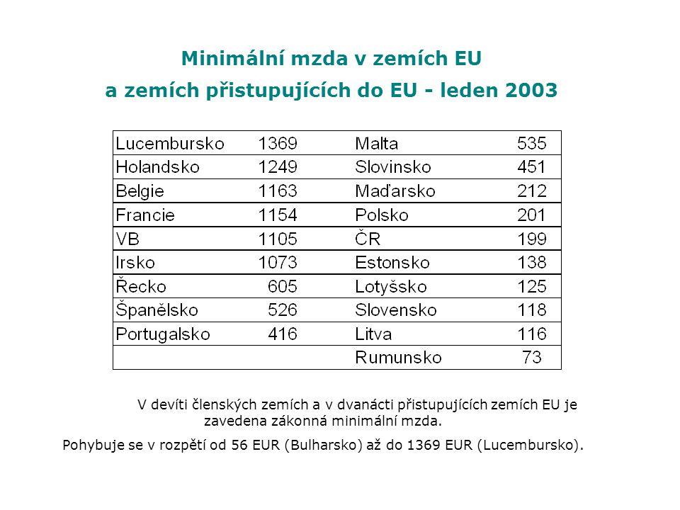 Minimální mzda v zemích EU a zemích přistupujících do EU - leden 2003 V devíti členských zemích a v dvanácti přistupujících zemích EU je zavedena záko