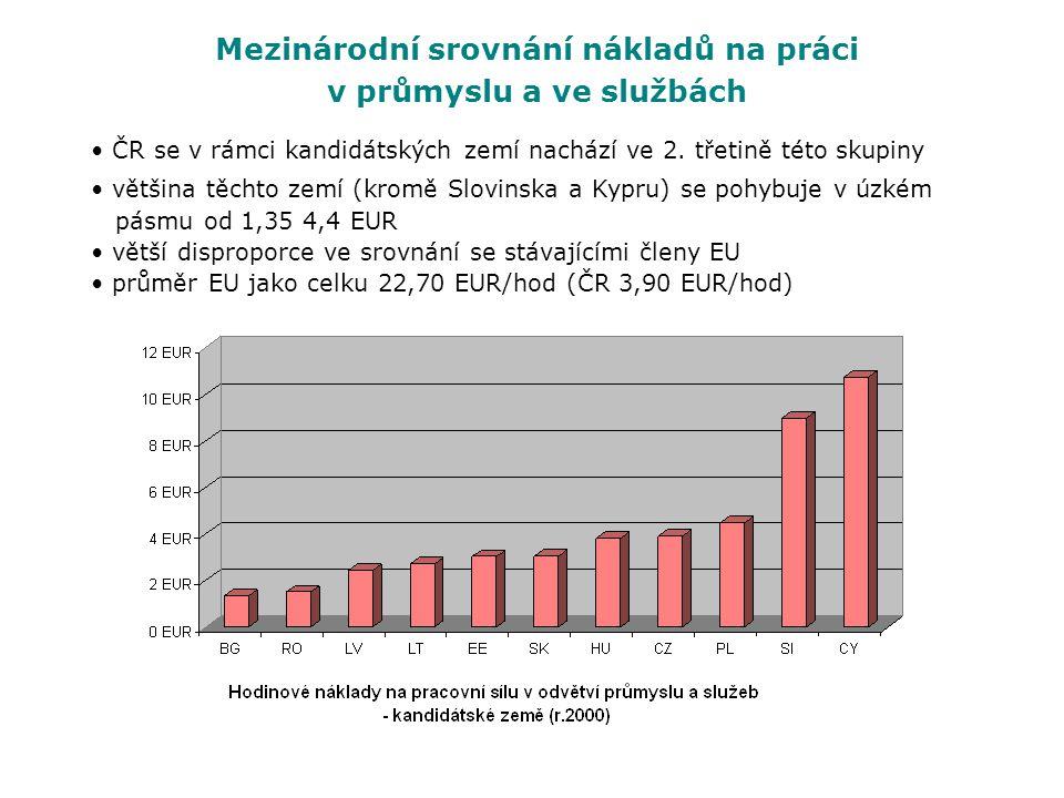Mezinárodní srovnání nákladů na práci v průmyslu a ve službách ČR se v rámci kandidátských zemí nachází ve 2. třetině této skupiny většina těchto zemí
