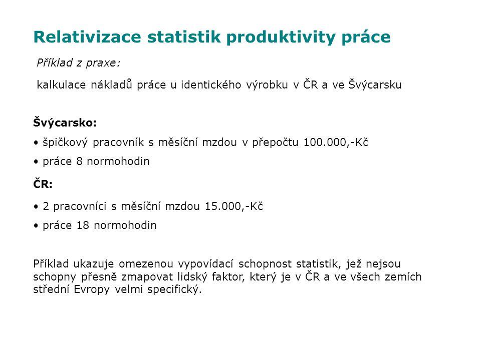 Relativizace statistik produktivity práce Příklad z praxe: kalkulace nákladů práce u identického výrobku v ČR a ve Švýcarsku Švýcarsko: špičkový praco