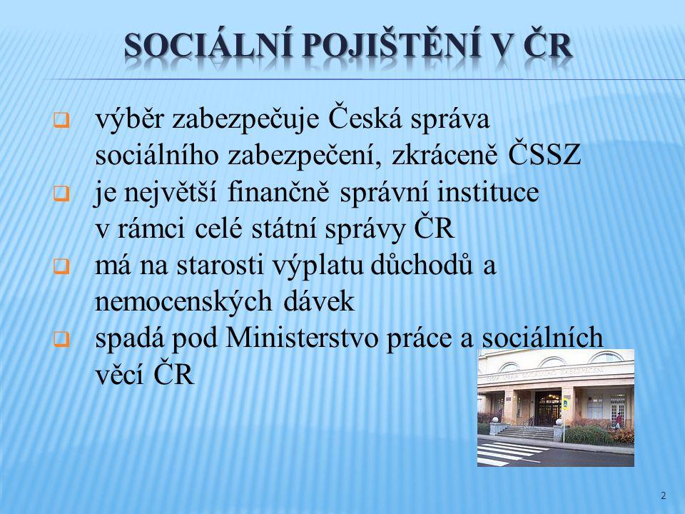  výběr zabezpečuje Česká správa sociálního zabezpečení, zkráceně ČSSZ  je největší finančně správní instituce v rámci celé státní správy ČR  má na starosti výplatu důchodů a nemocenských dávek  spadá pod Ministerstvo práce a sociálních věcí ČR 2