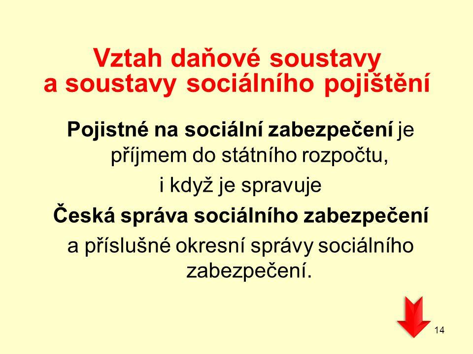Vztah daňové soustavy a soustavy sociálního pojištění Pojistné na sociální zabezpečení je příjmem do státního rozpočtu, i když je spravuje Česká správ