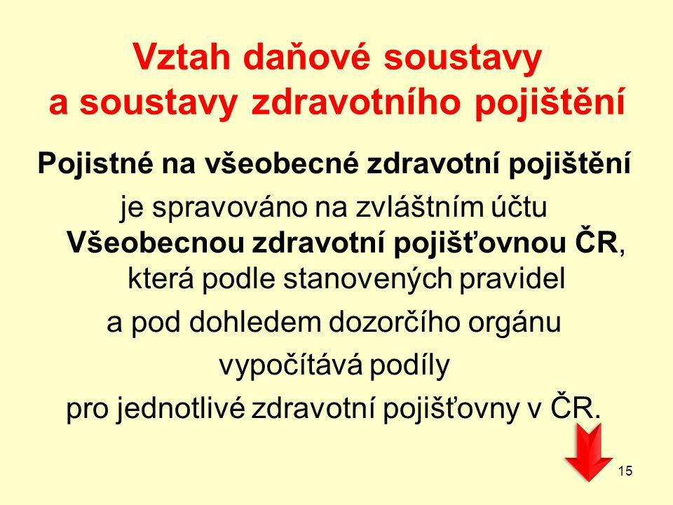 Vztah daňové soustavy a soustavy zdravotního pojištění Pojistné na všeobecné zdravotní pojištění je spravováno na zvláštním účtu Všeobecnou zdravotní pojišťovnou ČR, která podle stanovených pravidel a pod dohledem dozorčího orgánu vypočítává podíly pro jednotlivé zdravotní pojišťovny v ČR.