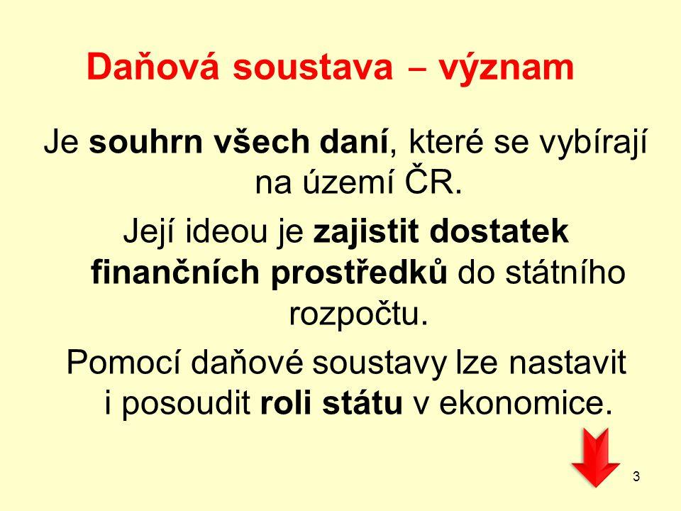 Daňová soustava ‒ význam Je souhrn všech daní, které se vybírají na území ČR. Její ideou je zajistit dostatek finančních prostředků do státního rozpoč