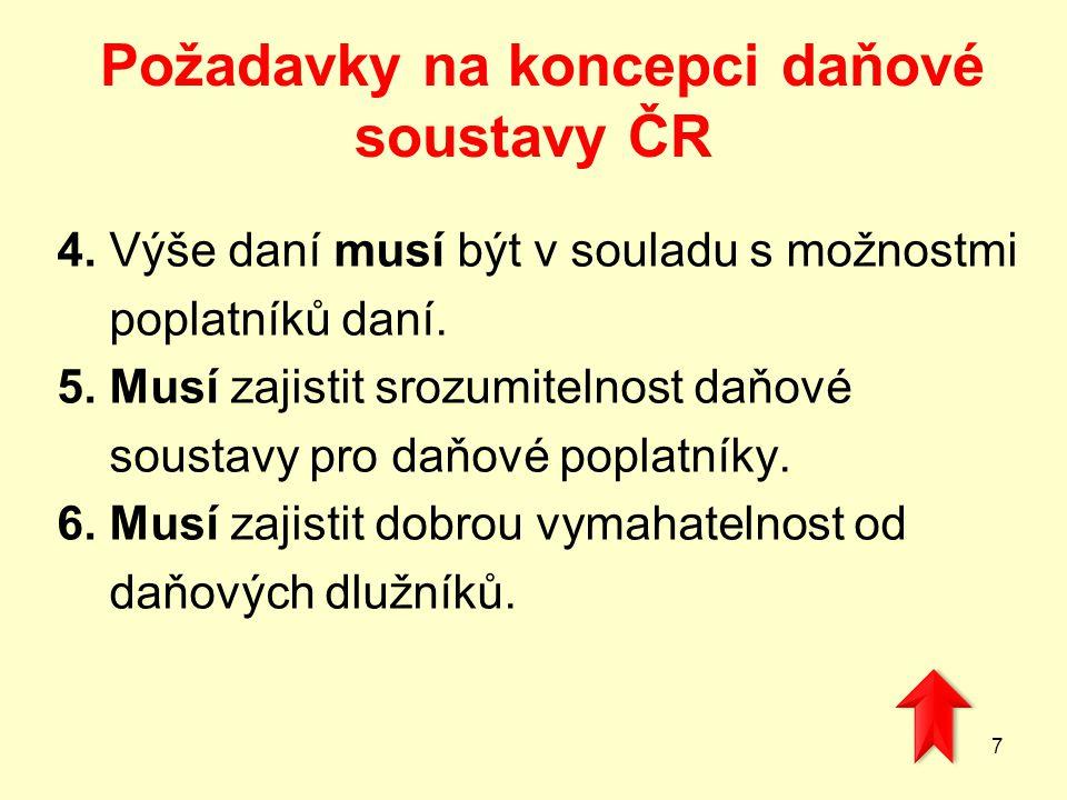 Požadavky na koncepci daňové soustavy ČR 4. Výše daní musí být v souladu s možnostmi poplatníků daní. 5. Musí zajistit srozumitelnost daňové soustavy