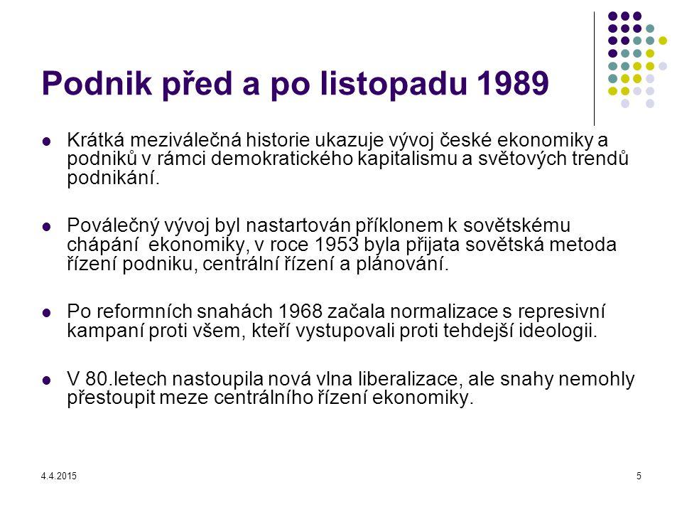 4.4.20155 Podnik před a po listopadu 1989 Krátká meziválečná historie ukazuje vývoj české ekonomiky a podniků v rámci demokratického kapitalismu a světových trendů podnikání.