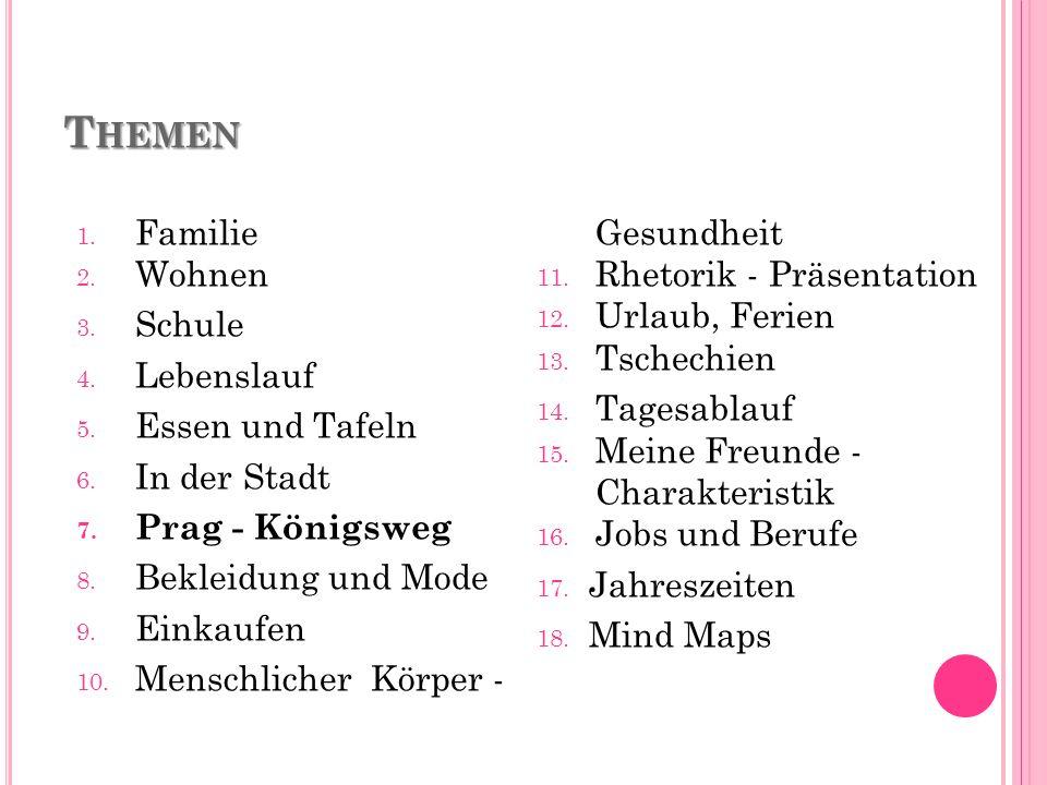T HEMEN 1. Familie 2. Wohnen 3. Schule 4. Lebenslauf 5.