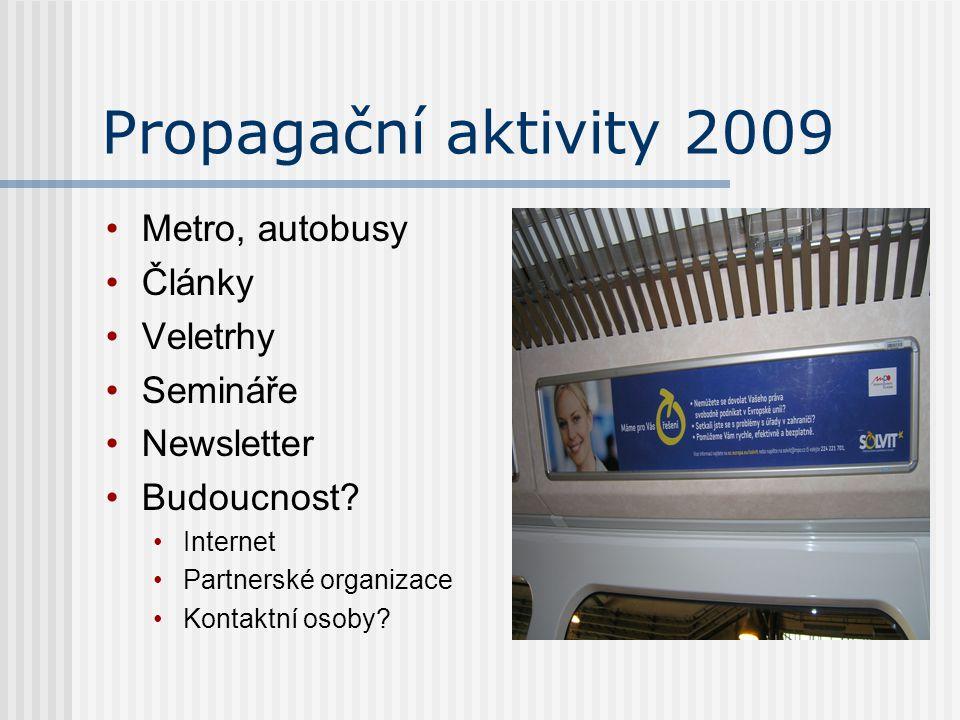 Propagační aktivity 2009 Metro, autobusy Články Veletrhy Semináře Newsletter Budoucnost.