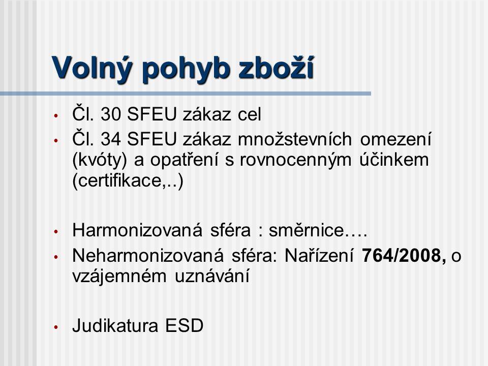 Volný pohyb zboží Čl. 30 SFEU zákaz cel Čl.