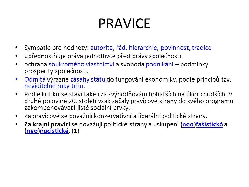 LEVICE Sympatie pro principy: svoboda, rovnost, bratrství, pokrok, reforma.