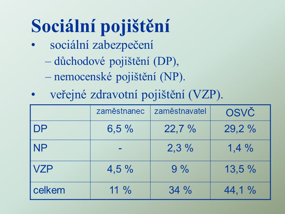 Sociální pojištění sociální zabezpečení –důchodové pojištění (DP), –nemocenské pojištění (NP).