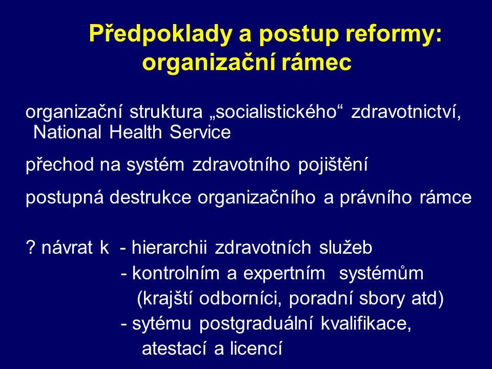 zvýšení plateb zdravotního pojištění, spoluúčasti, plateb za státní pojištěnce soukromé zdravotní připojištění úspory: prevence, strukturovaná a racionální diagnostika a kurativa, odborná kontrola, transparentní řízení a smluvní systém základní regulační systém: léková politika a náklady na prostředky zdravotní péče výše platů, pracovní podmínky a karierní vyhlídky rozhodnou o budoucí úrovni zdravotnictví Předpoklady a postup reformy: financování zdravotnictví