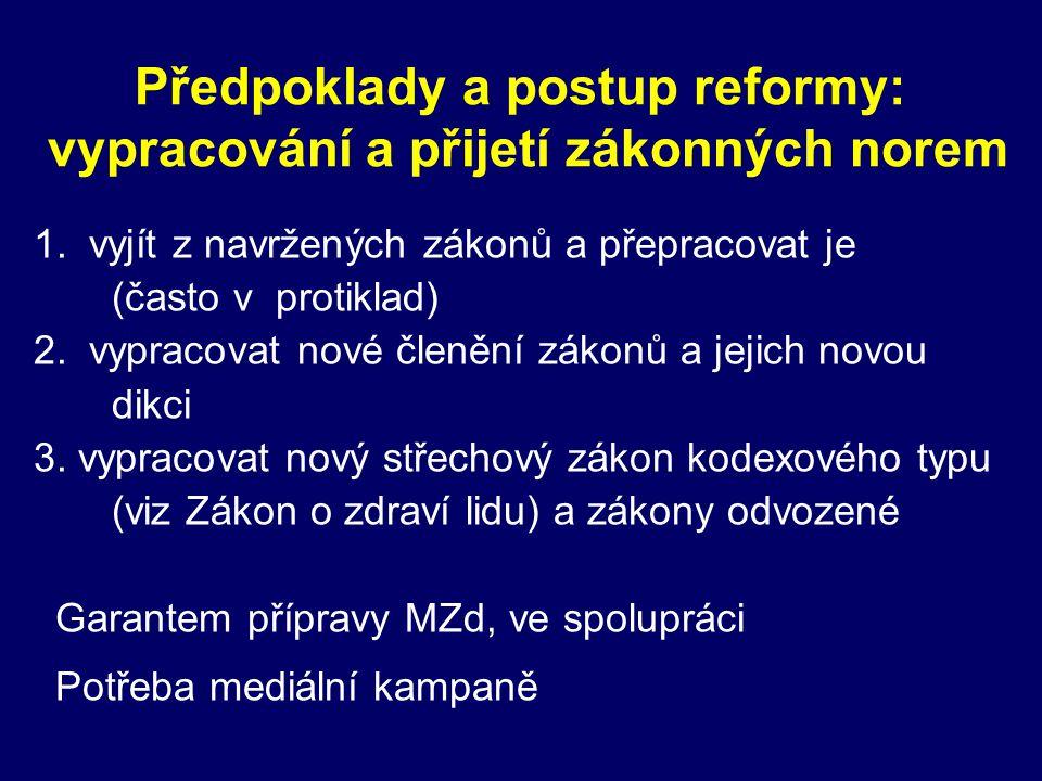 """ Přijetí řady základních právních norem na základě širokého konsenzu  Navázat na konsenzus vzniklý v nesouhlasu s """"Julínkovou reformou."""