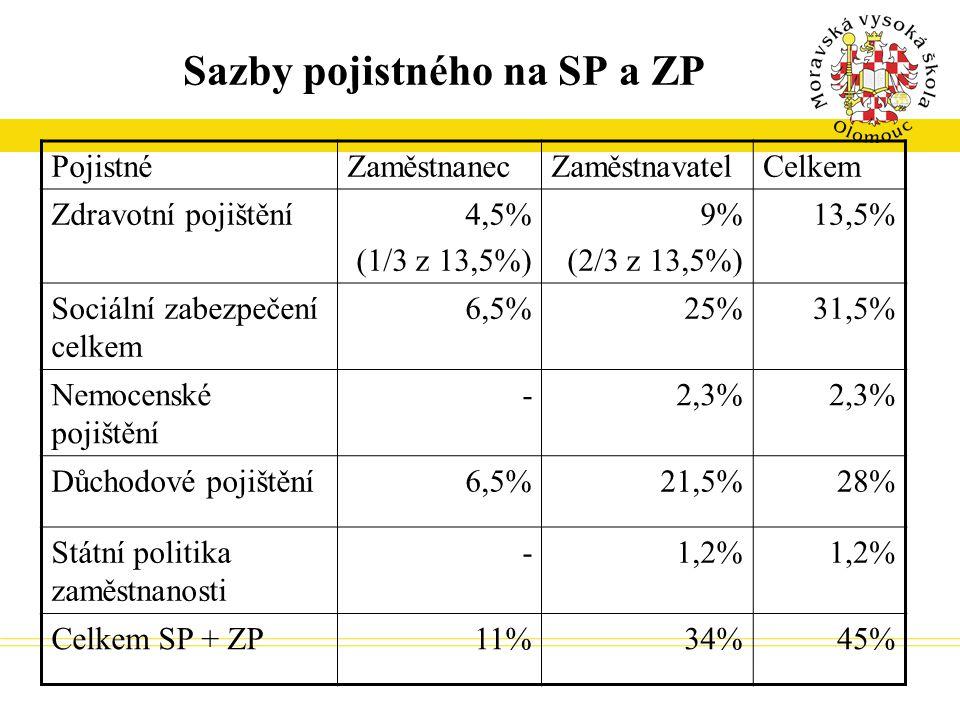 Sazby pojistného na SP a ZP PojistnéZaměstnanecZaměstnavatelCelkem Zdravotní pojištění4,5% (1/3 z 13,5%) 9% (2/3 z 13,5%) 13,5% Sociální zabezpečení c